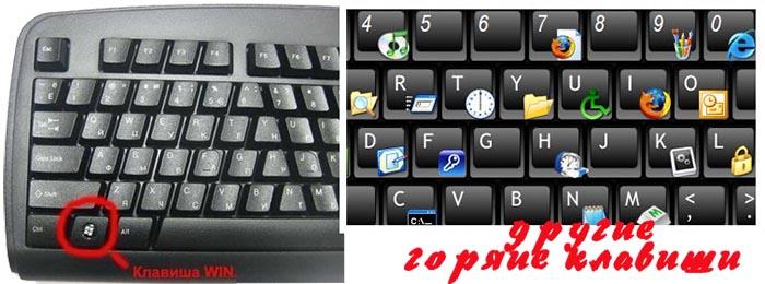 клавиша WIN на клавиатуре
