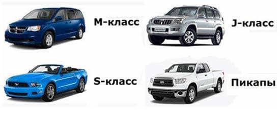 Как классифицируются автомобили по типу кузова